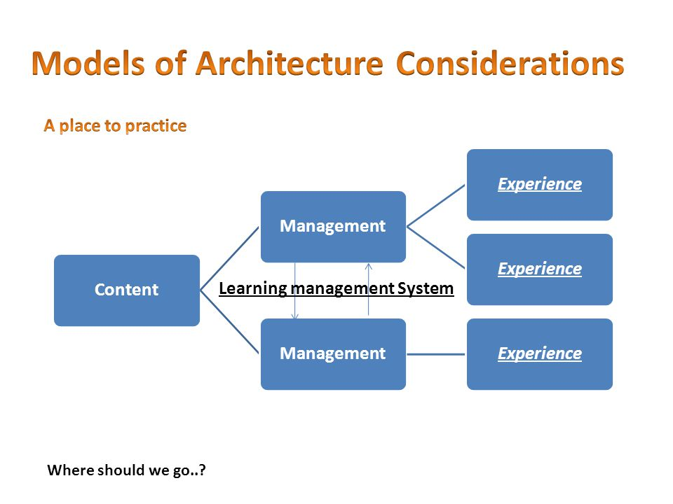 ContentManagementExperience ManagementExperience Learning management System Where should we go..