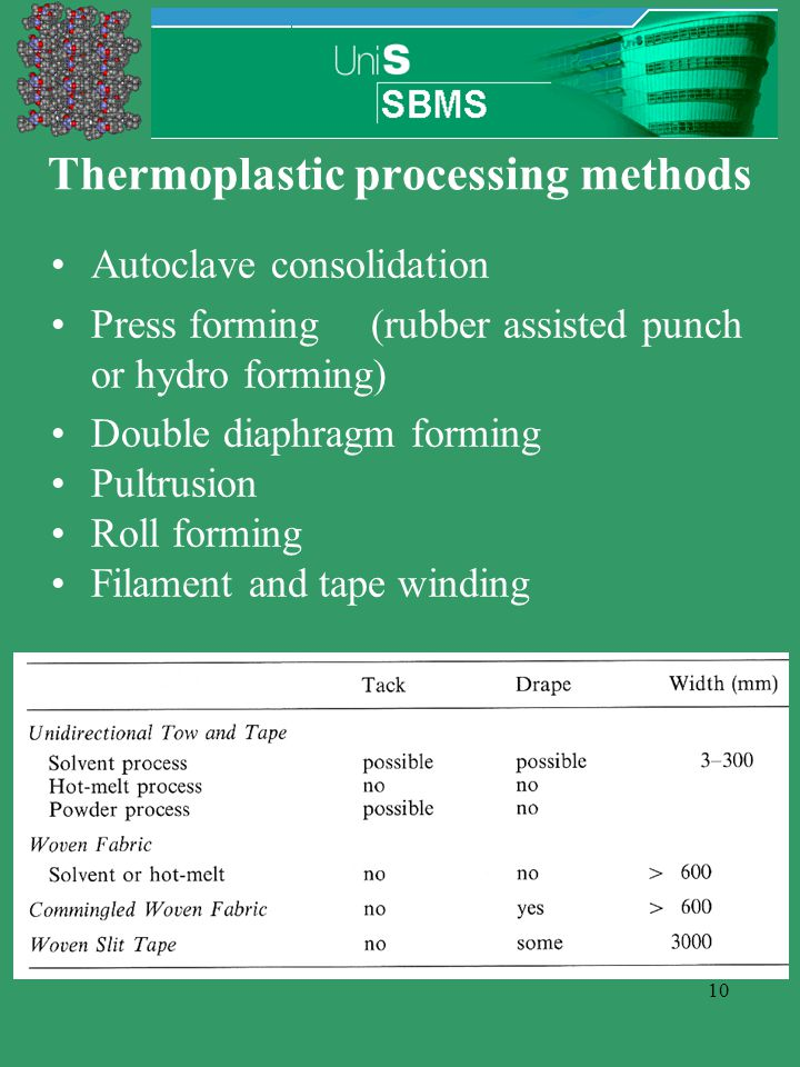 10 Thermoplastic processing methods Autoclave consolidation Press forming (rubber assisted punch or hydro forming) Double diaphragm forming Pultrusion