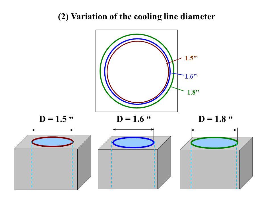 """D = 1.5 """"D = 1.6 """"D = 1.8 """" 1.5"""" 1.6"""" 1.8"""" (2) Variation of the cooling line diameter"""
