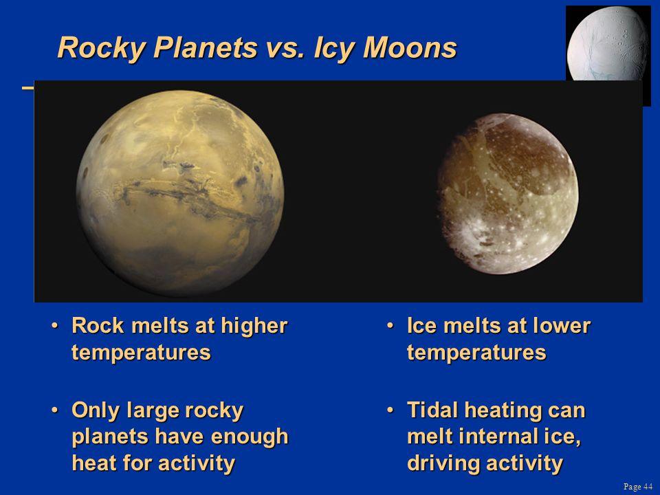 Page 44 Rocky Planets vs.