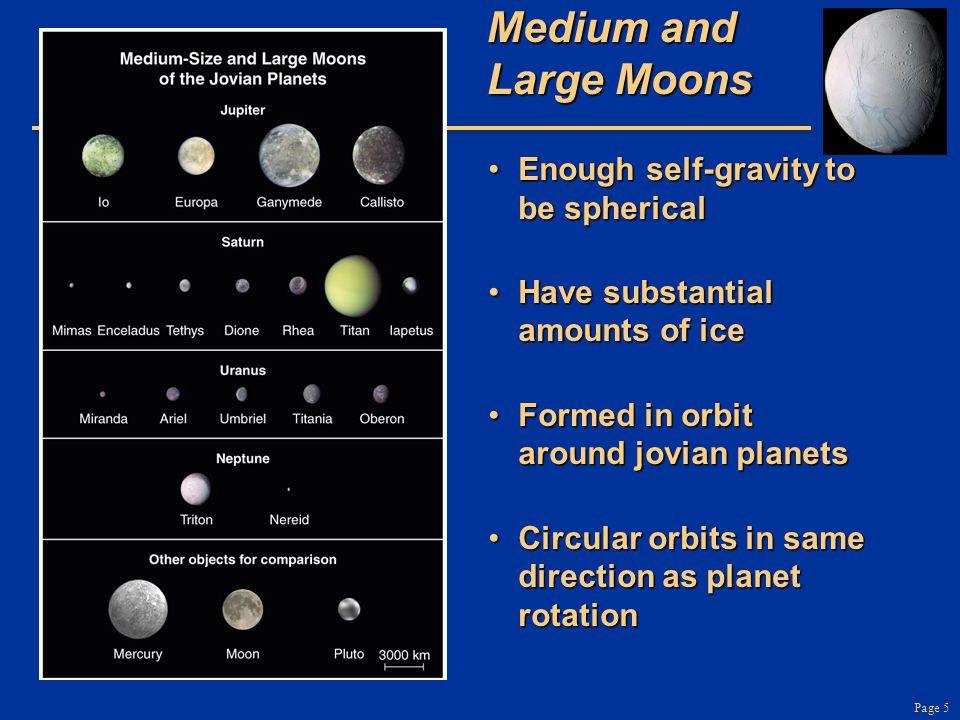 Page 36 Radar images of Titan lakes (!)