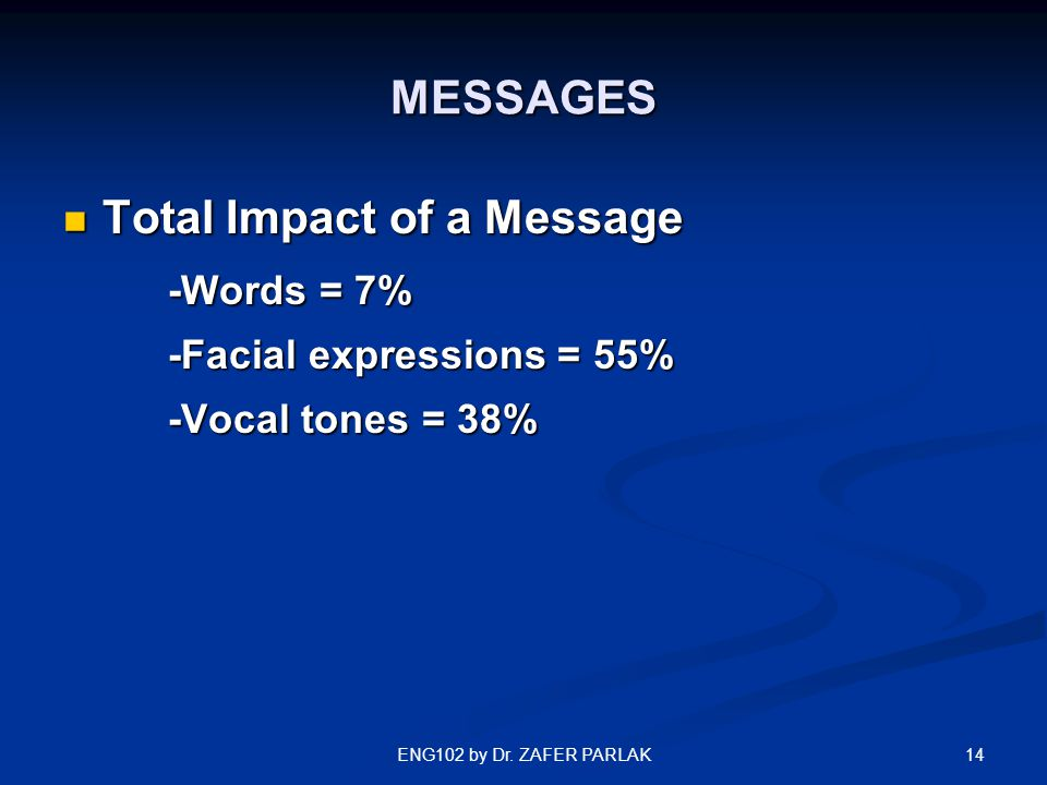 14ENG102 by Dr. ZAFER PARLAK MESSAGES Total Impact of a Message Total Impact of a Message -Words = 7% -Facial expressions = 55% -Vocal tones = 38%