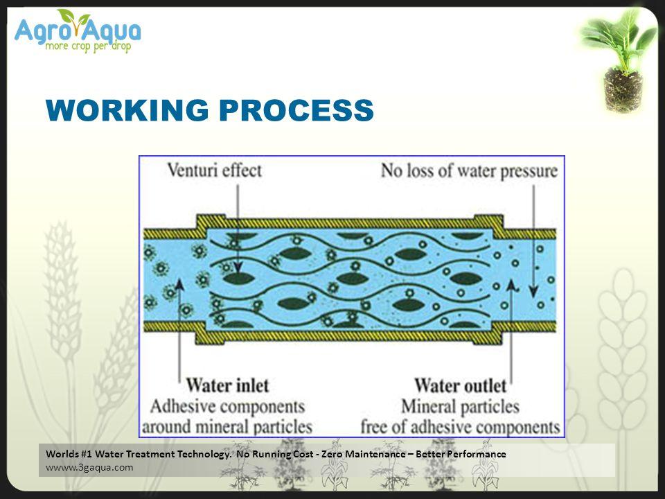 Worlds #1 Water Treatment Technology. No Running Cost - Zero Maintenance – Better Performance wwww.3gaqua.com WORKING PROCESS