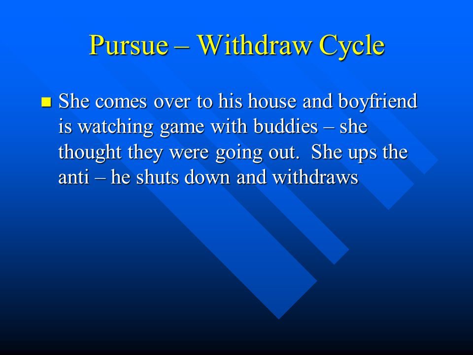 Pursue – Withdraw Cycle She comes over to his house and boyfriend is watching game with buddies – she thought they were going out. She ups the anti –