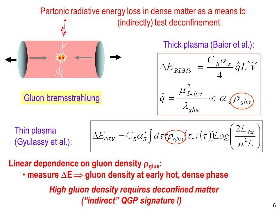 TJH: ISMD 2005, 8/9-15 Kromeriz, Czech Republic TJH: 6 Partonic radiative energy loss in dense matter as a means to (indirectly) test deconfinement Thick plasma (Baier et al.): Linear dependence on gluon density  glue : measure  E  gluon density at early hot, dense phase High gluon density requires deconfined matter ( indirect QGP signature !) Gluon bremsstrahlung Thin plasma (Gyulassy et al.):