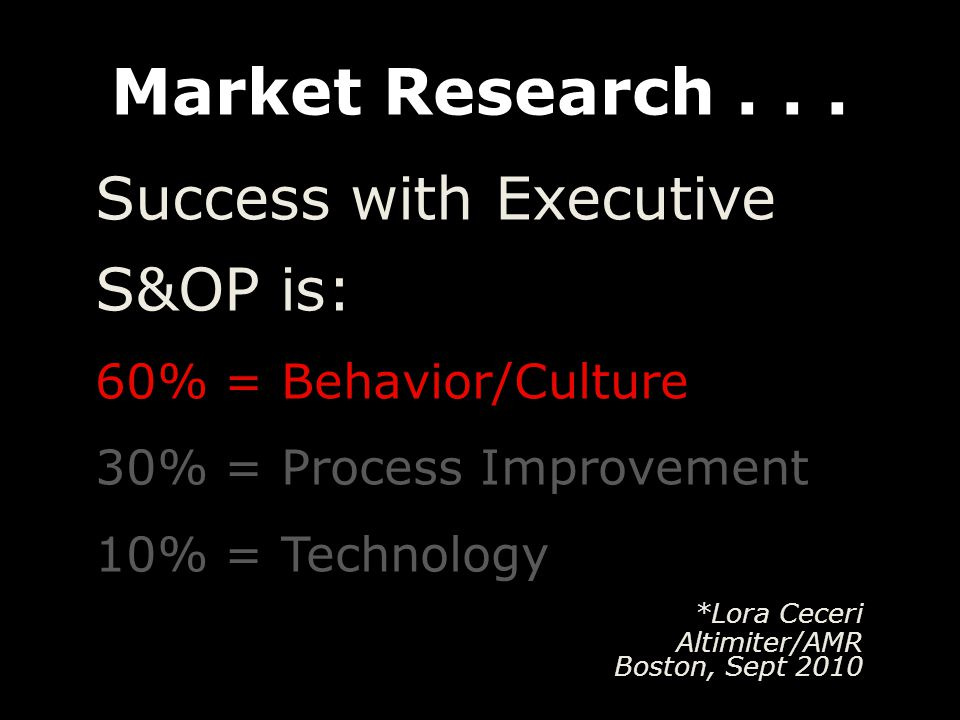 Cultural Changes * Pre-S&OP Culture Lack of involvement by Top Mgt.