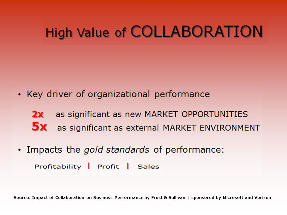 Source: Impact of Collaboration on Business Performance by Frost & Sullivan | sponsored by Microsoft and Verizon