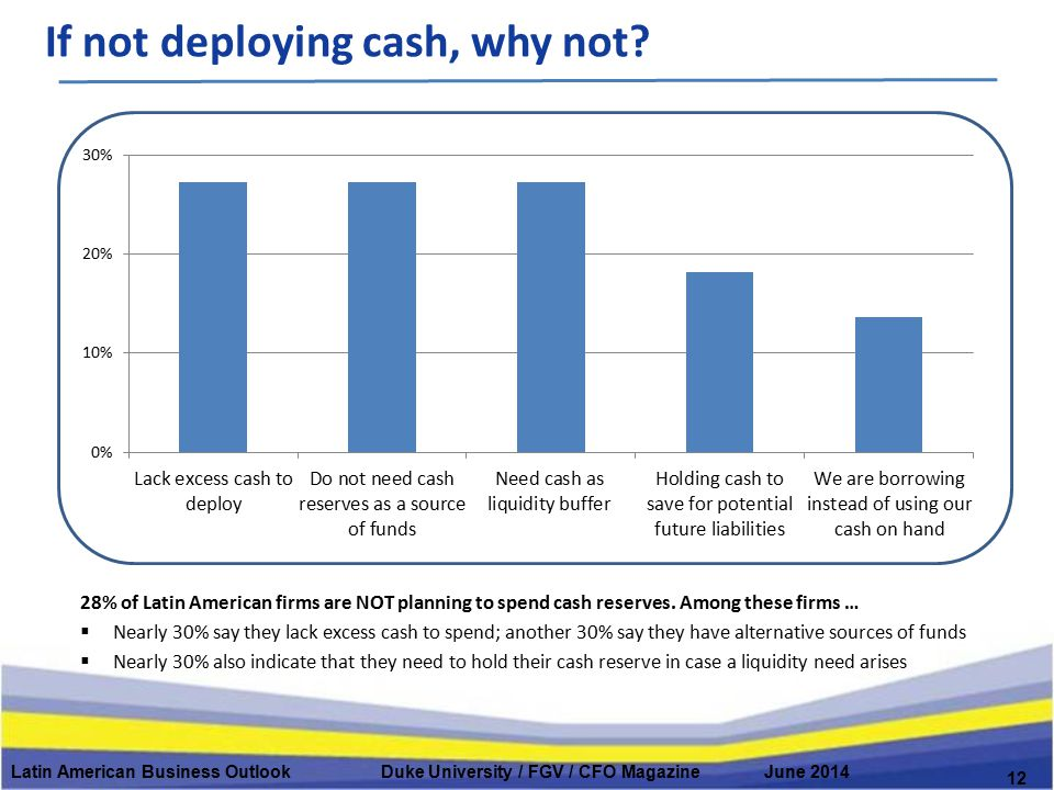 If not deploying cash, why not? Latin American Business Outlook Duke University / FGV / CFO Magazine June 2014 12 28% of Latin American firms are NOT