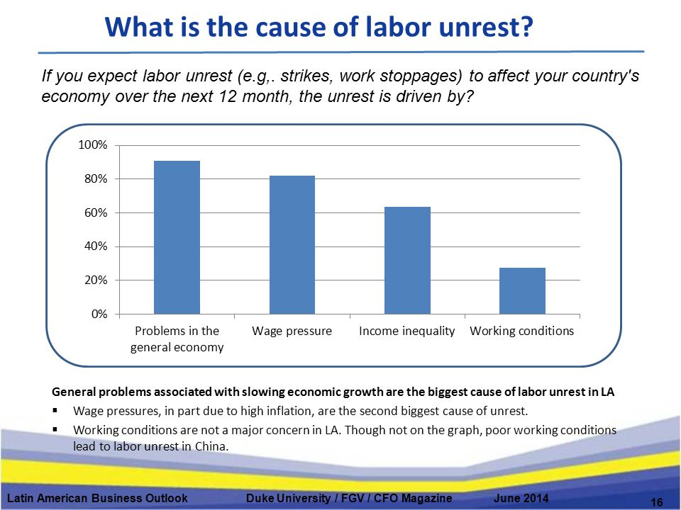 What is the cause of labor unrest? Latin American Business Outlook Duke University / FGV / CFO Magazine June 2014 16 General problems associated with
