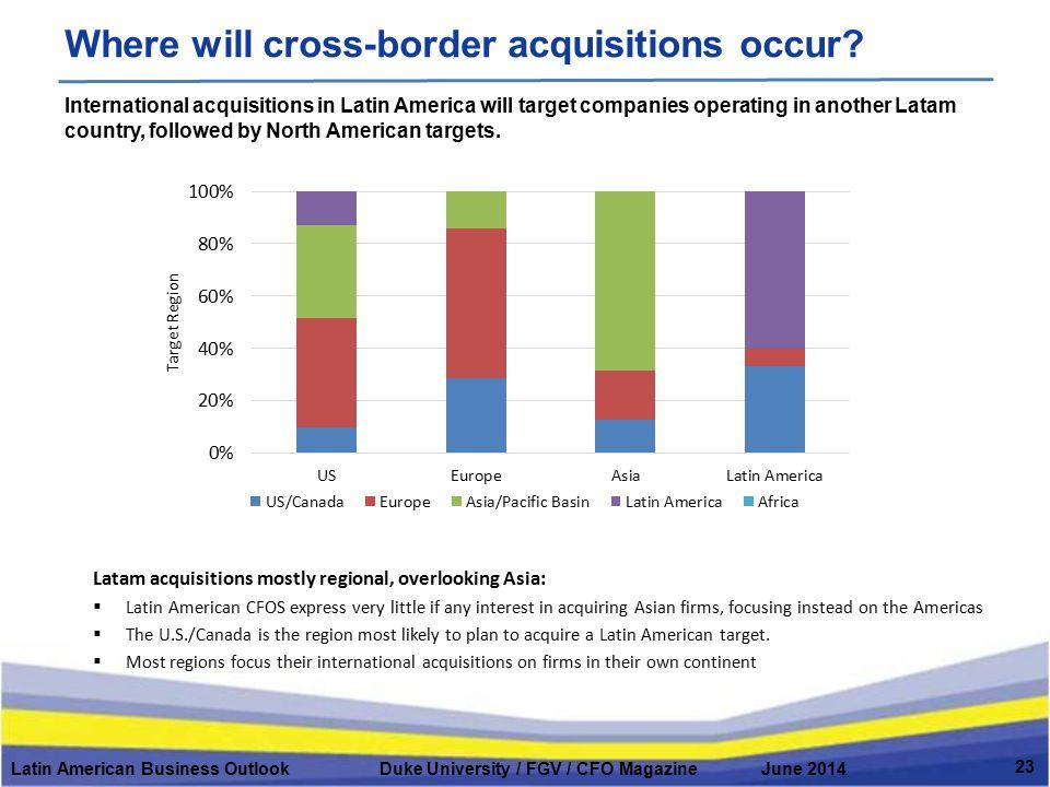 Where will cross-border acquisitions occur? Latin American Business Outlook Duke University / FGV / CFO Magazine June 2014 23 International acquisitio