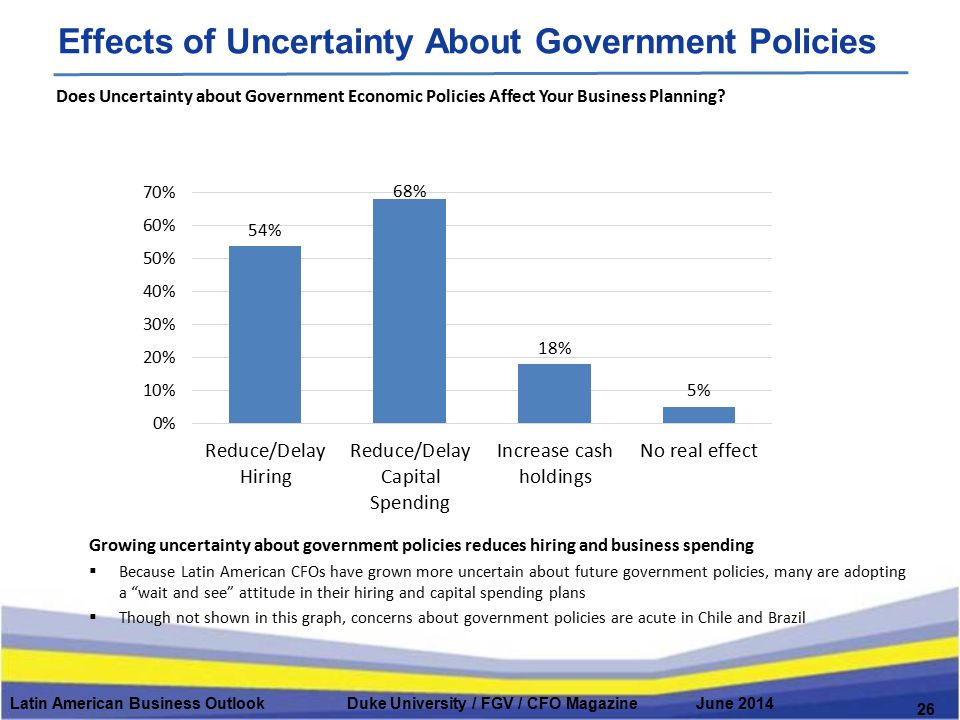 Latin American Business Outlook Duke University / FGV / CFO Magazine June 2014 Effects of Uncertainty About Government Policies 26 Does Uncertainty ab