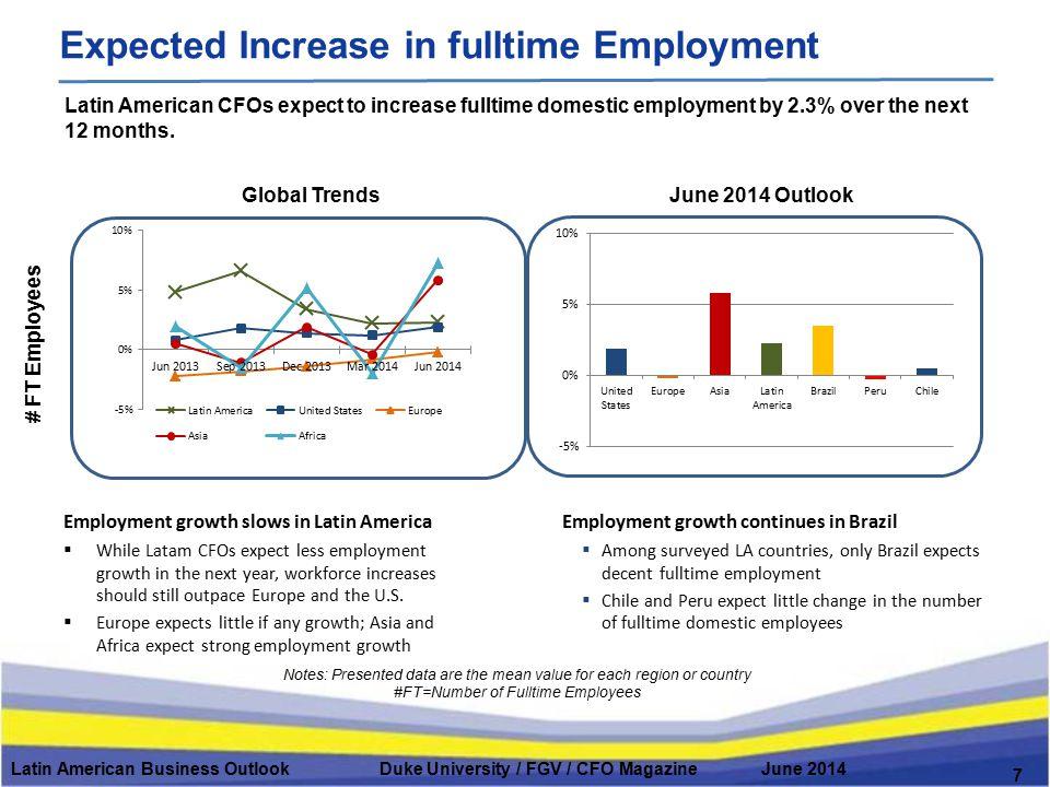 Global Trends # FT Employees June 2014 Outlook Latin American Business Outlook Duke University / FGV / CFO Magazine June 2014 7 Expected Increase in f