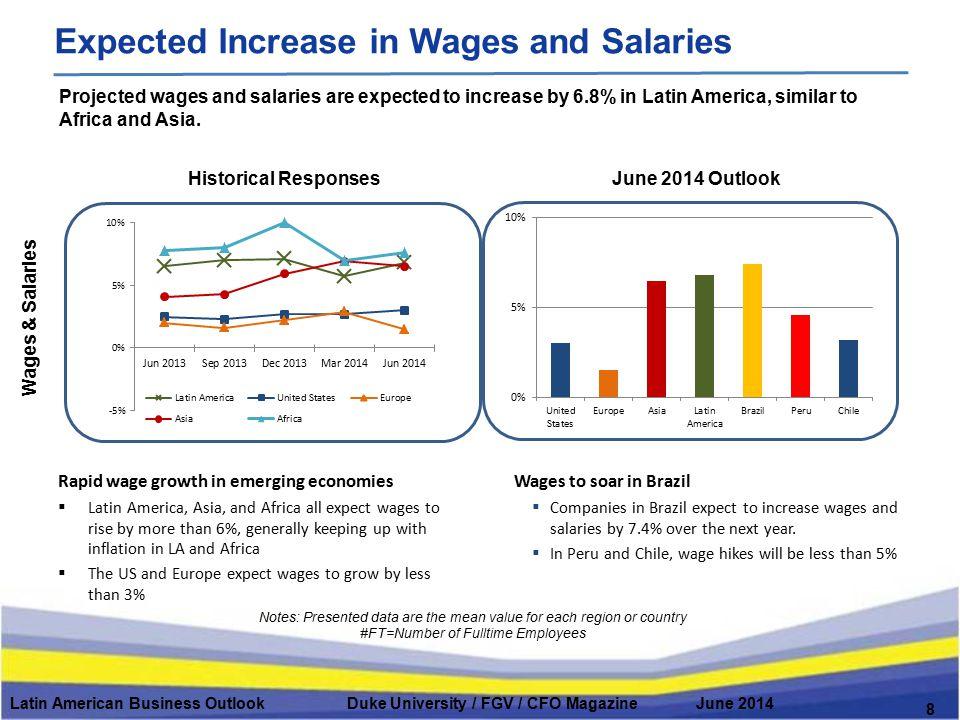 Historical Responses Wages & Salaries June 2014 Outlook Latin American Business Outlook Duke University / FGV / CFO Magazine June 2014 8 Expected Incr