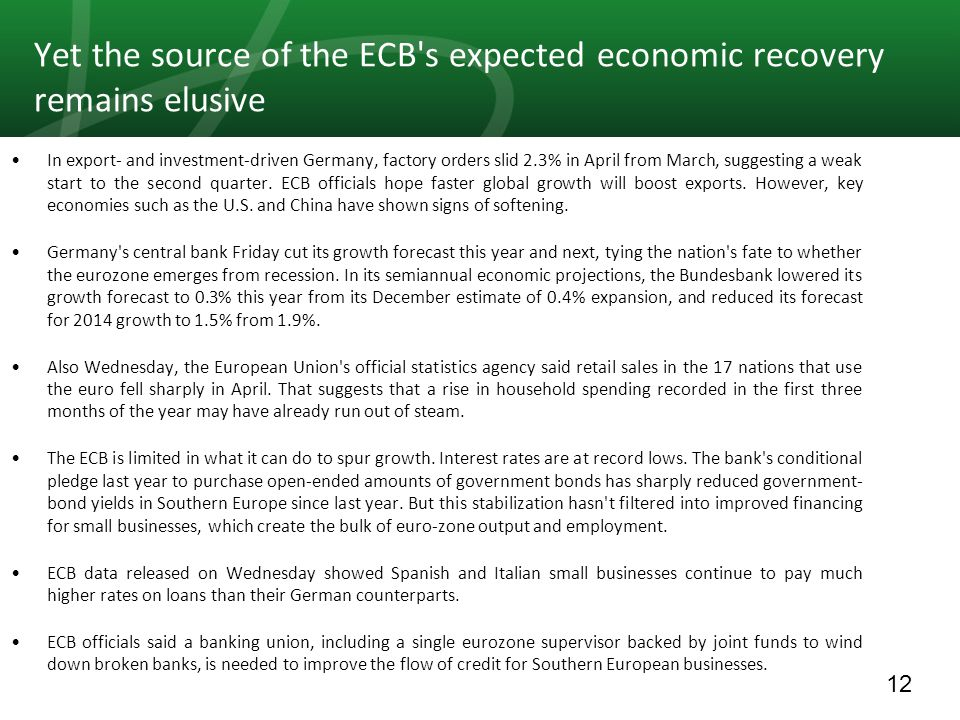 12 Yet the source of the ECB's expected economic recovery remains elusive In export- and investment-driven Germany, factory orders slid 2.3% in April