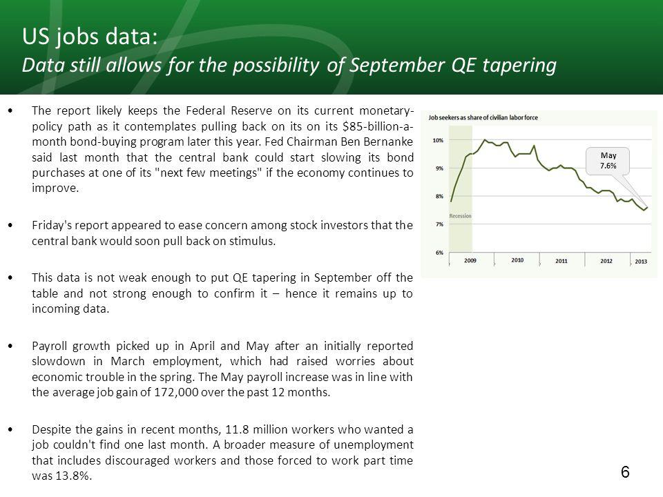27 GCC interbank rates Source: Bloomberg