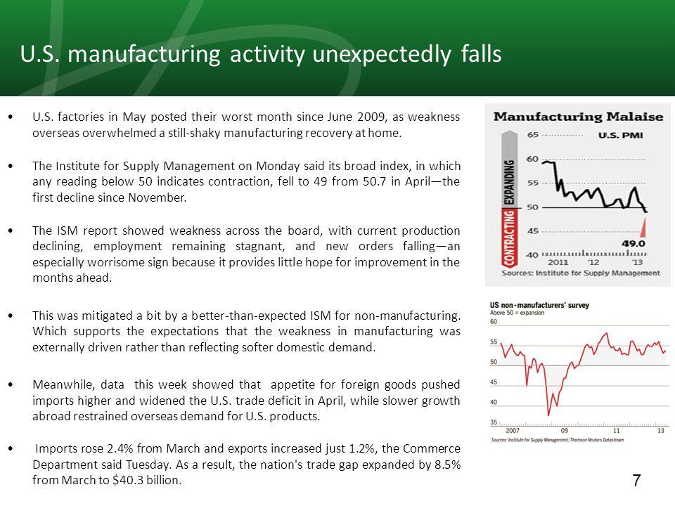 28 Comparative MENA Markets For the period 02/06 – 07/06
