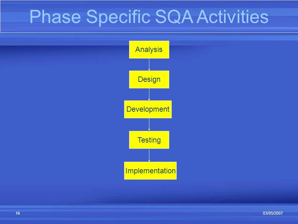 03/05/200714 Analysis Design Development Testing Implementation Phase Specific SQA Activities
