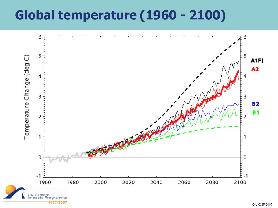 © UKCIP 2007 © UKCIP 2006 Global temperature (1960 - 2100)