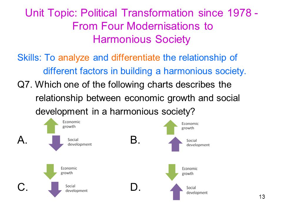 13 Unit Topic: Political Transformation since 1978 - From Four Modernisations to Harmonious Society Skills: To analyze and differentiate the relationship of different factors in building a harmonious society.
