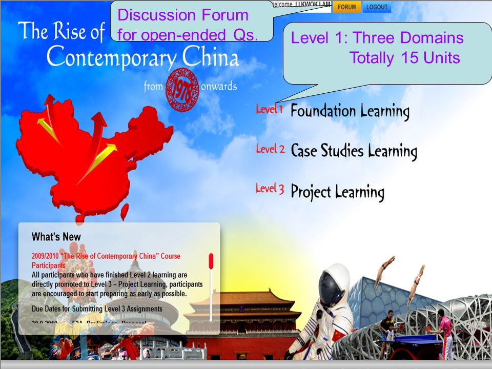 4 Discussion Forum for open-ended Qs. Level 1: Three Domains Totally 15 Units