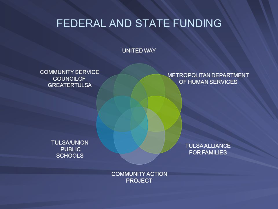 Estimated Cost per Task Force $325 billion over the next 10 years $7 billion initial investment $35.3 billion per year for the following nine years $ will go into everything outlined earlier in their presentation. Medicaid, Title I, Title IV, Federal and State Grants, Public/Private Partnerships