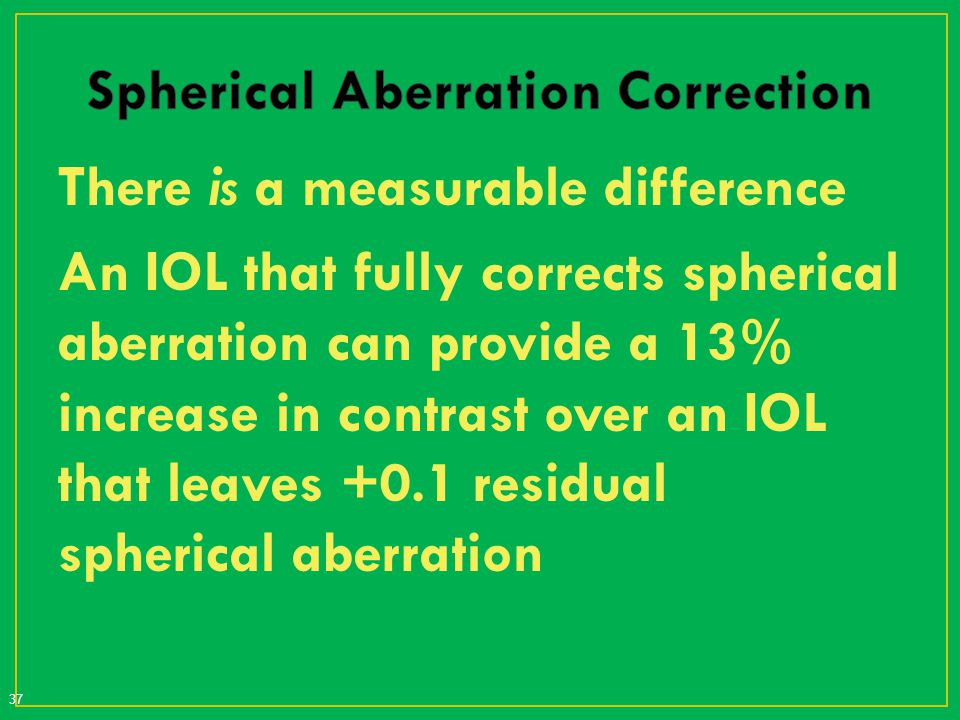 There is a measurable difference An IOL that fully corrects spherical aberration can provide a 13% increase in contrast over an IOL that leaves +0.1 r