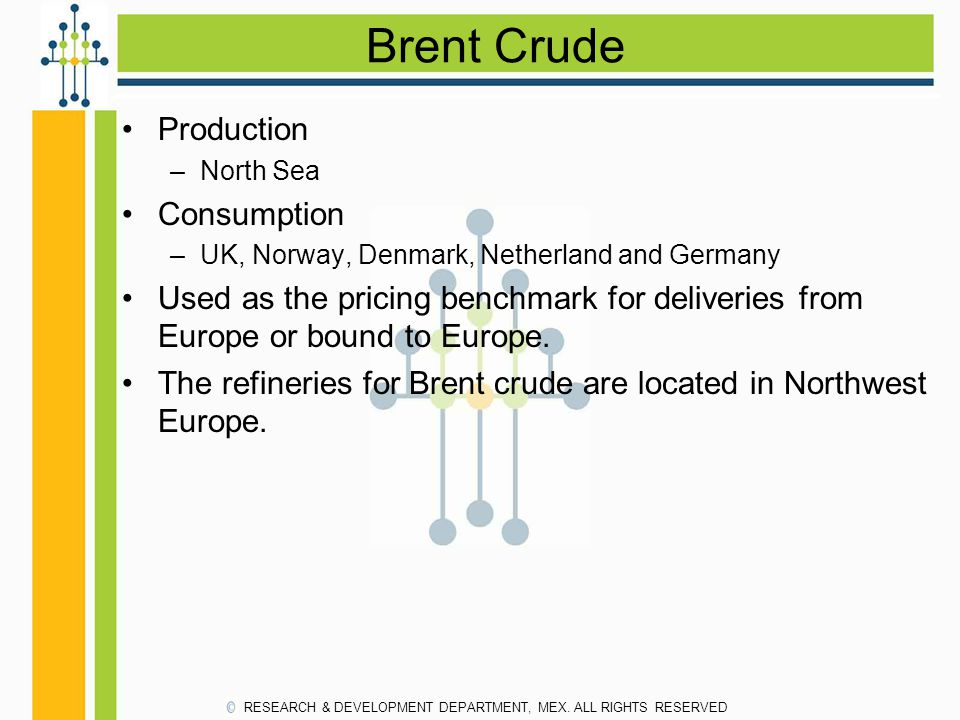 Brent Crude Production –North Sea Consumption –UK, Norway, Denmark, Netherland and Germany Used as the pricing benchmark for deliveries from Europe or