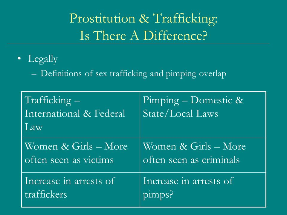 Prostitution & Trafficking: Is There A Difference.