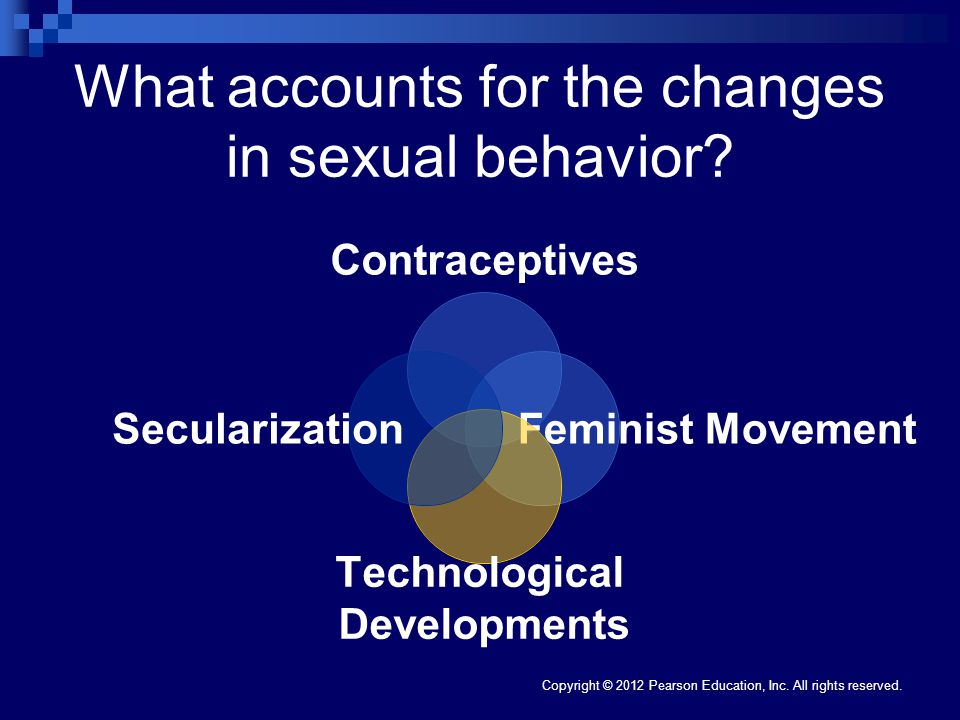 Copyright © 2012 Pearson Education, Inc. All rights reserved. What accounts for the changes in sexual behavior? Contraceptives Feminist Movement Techn