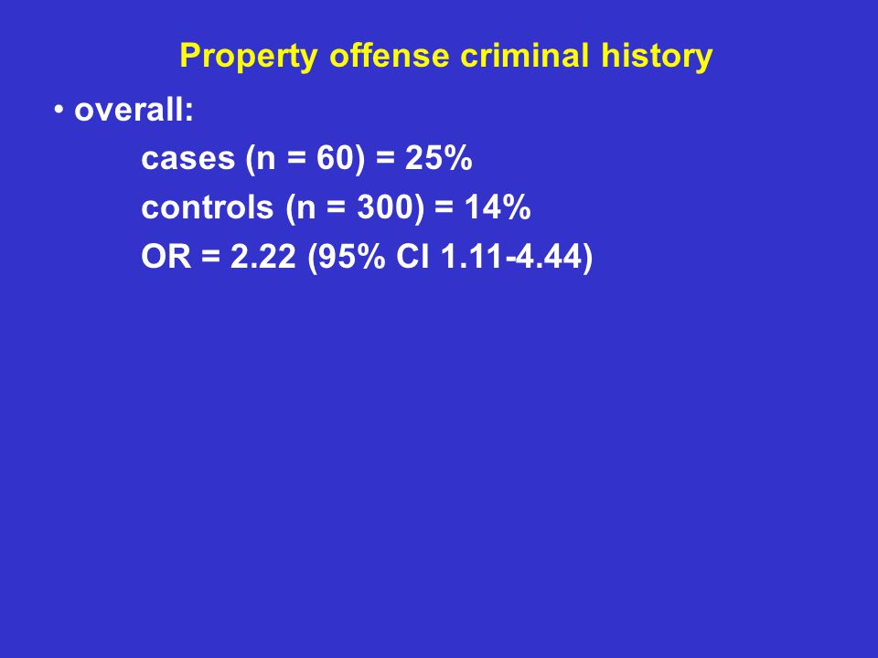 Property offense criminal history overall: cases (n = 60) = 25% controls (n = 300) = 14% OR = 2.22 (95% CI 1.11-4.44)
