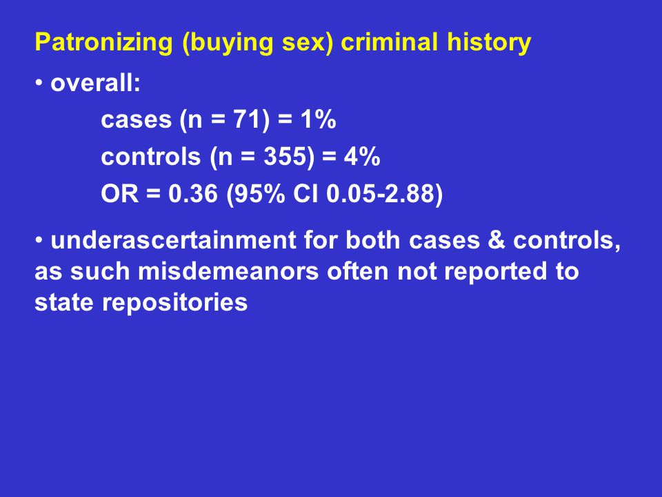 Patronizing (buying sex) criminal history overall: cases (n = 71) = 1% controls (n = 355) = 4% OR = 0.36 (95% CI 0.05-2.88) underascertainment for both cases & controls, as such misdemeanors often not reported to state repositories