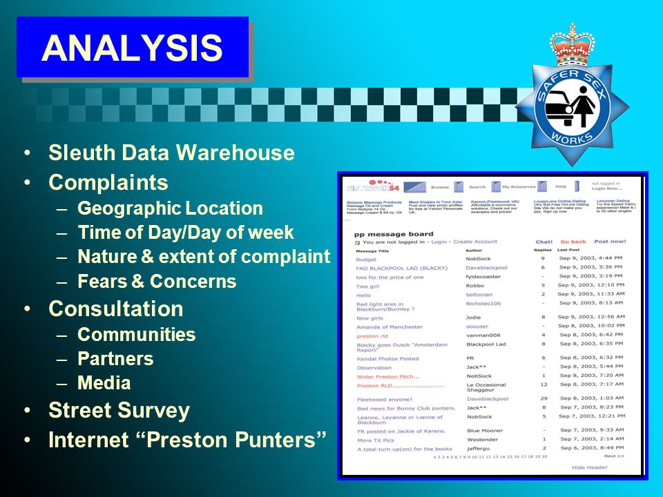 ANALYSIS Sleuth Data Warehouse Complaints –Geographic Location –Time of Day/Day of week –Nature & extent of complaint –Fears & Concerns Consultation –Communities –Partners –Media Street Survey Internet Preston Punters