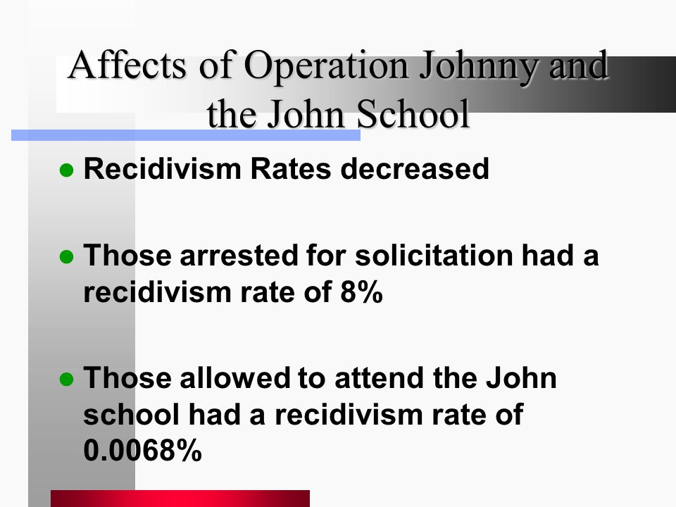 Affects of Operation Johnny and the John School Recidivism Rates decreased Those arrested for solicitation had a recidivism rate of 8% Those allowed to attend the John school had a recidivism rate of 0.0068%