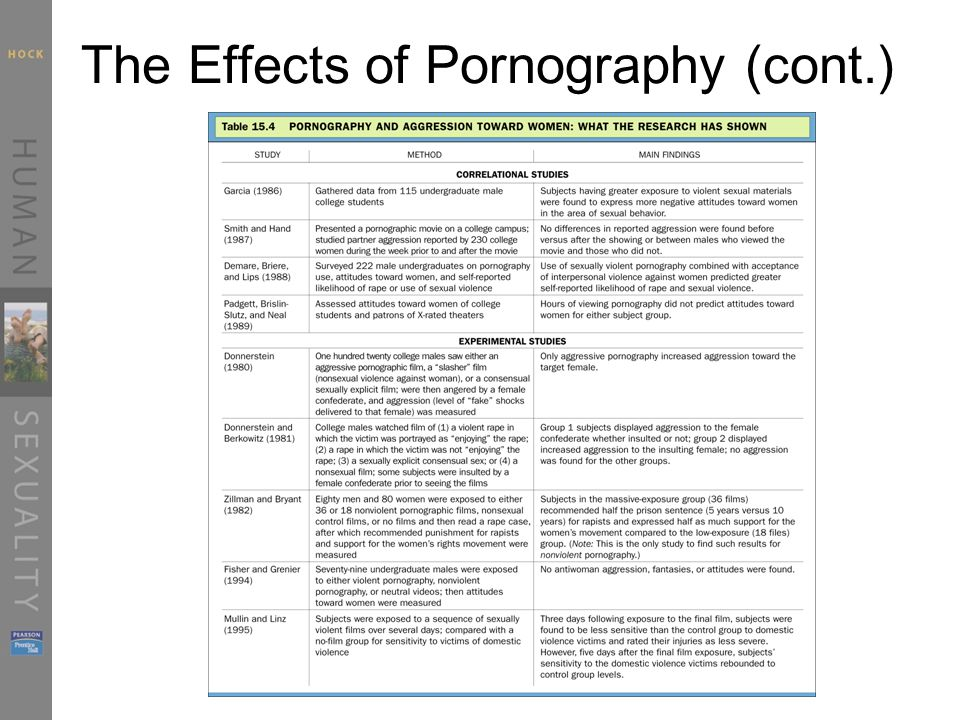 The Effects of Pornography (cont.)