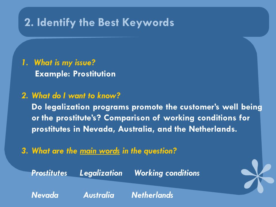 Construct a keyword search 4.What are other forms of my keywords.