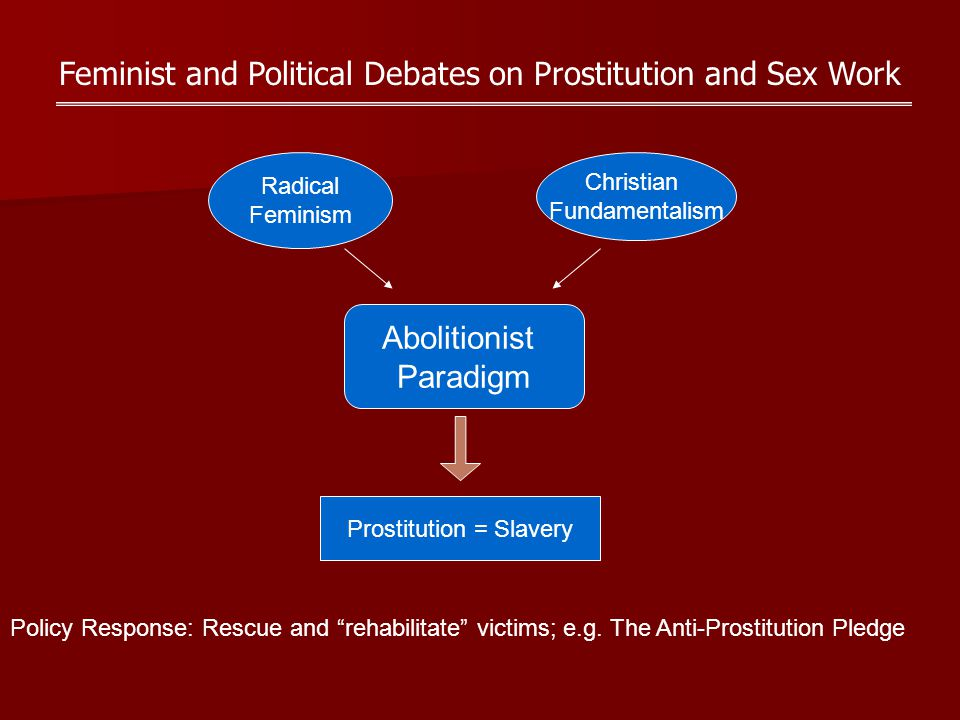 Feminist and Political Debates on Prostitution and Sex Work Abolitionist Paradigm Radical Feminism Christian Fundamentalism Prostitution = Slavery Policy Response: Rescue and rehabilitate victims; e.g.