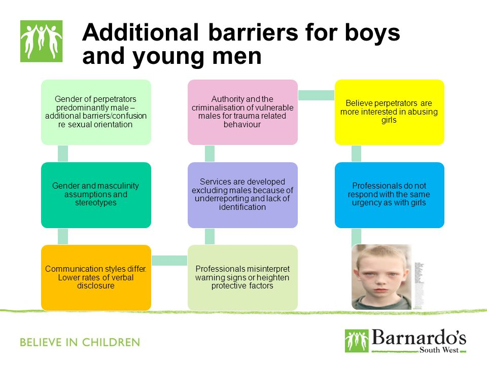 Additional barriers for boys and young men Gender of perpetrators predominantly male – additional barriers/confusion re sexual orientation Gender and masculinity assumptions and stereotypes Communication styles differ.