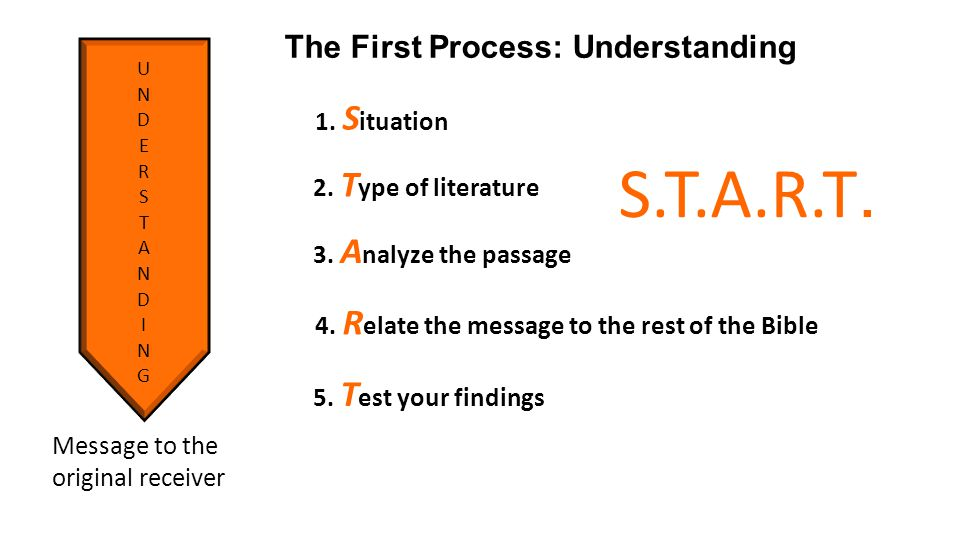 The First Process: Understanding 1. S ituation 2.