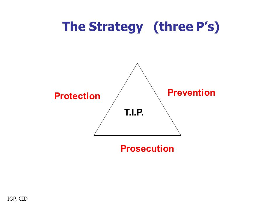 IGP, CID The Strategy (three P's) Protection Prevention Prosecution T.I.P.