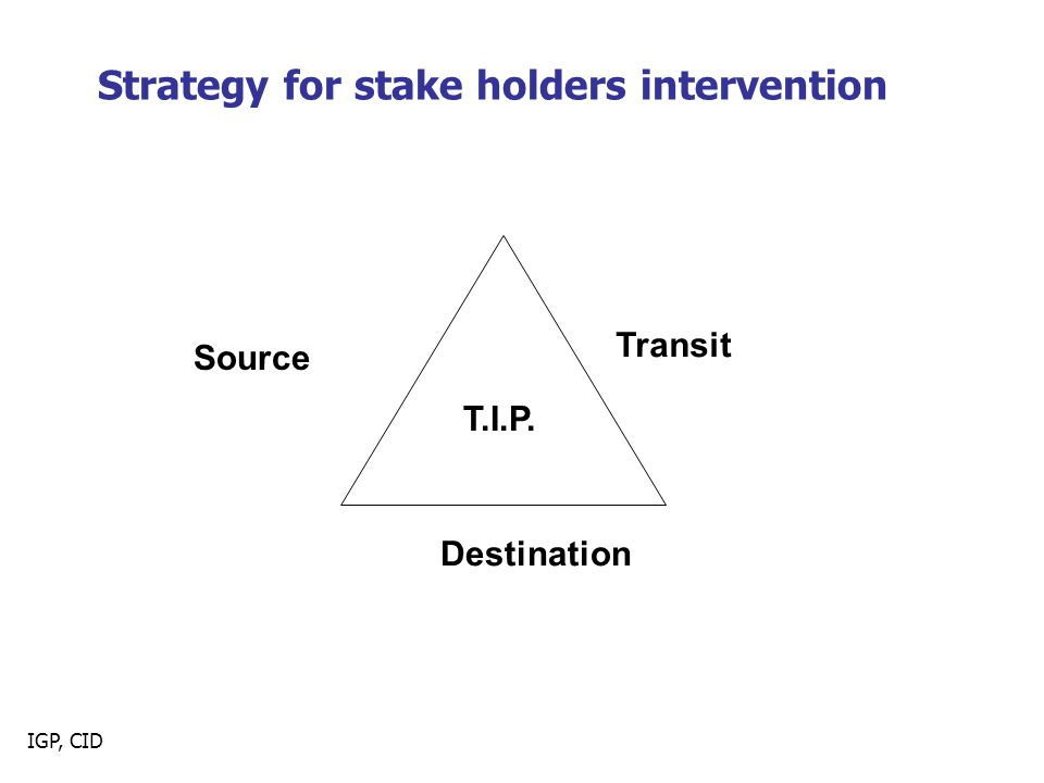 IGP, CID Strategy for stake holders intervention Source Transit Destination T.I.P.