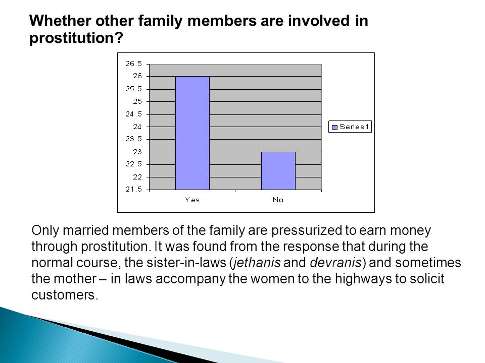 Whether other family members are involved in prostitution.