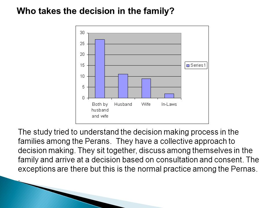 Who takes the decision in the family? The study tried to understand the decision making process in the families among the Perans. They have a collecti
