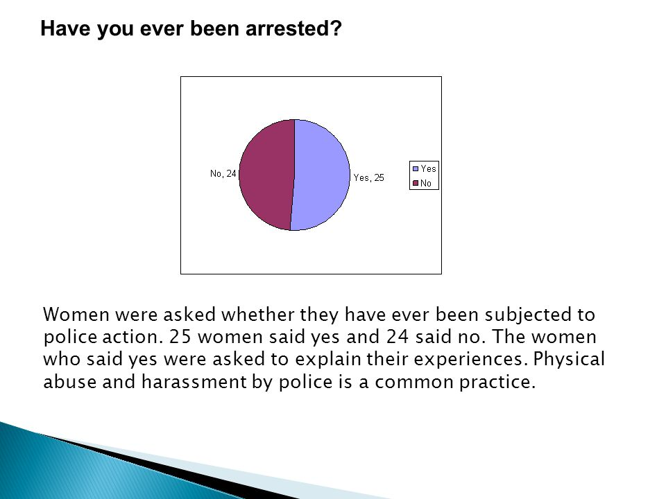 Have you ever been arrested? Women were asked whether they have ever been subjected to police action. 25 women said yes and 24 said no. The women who