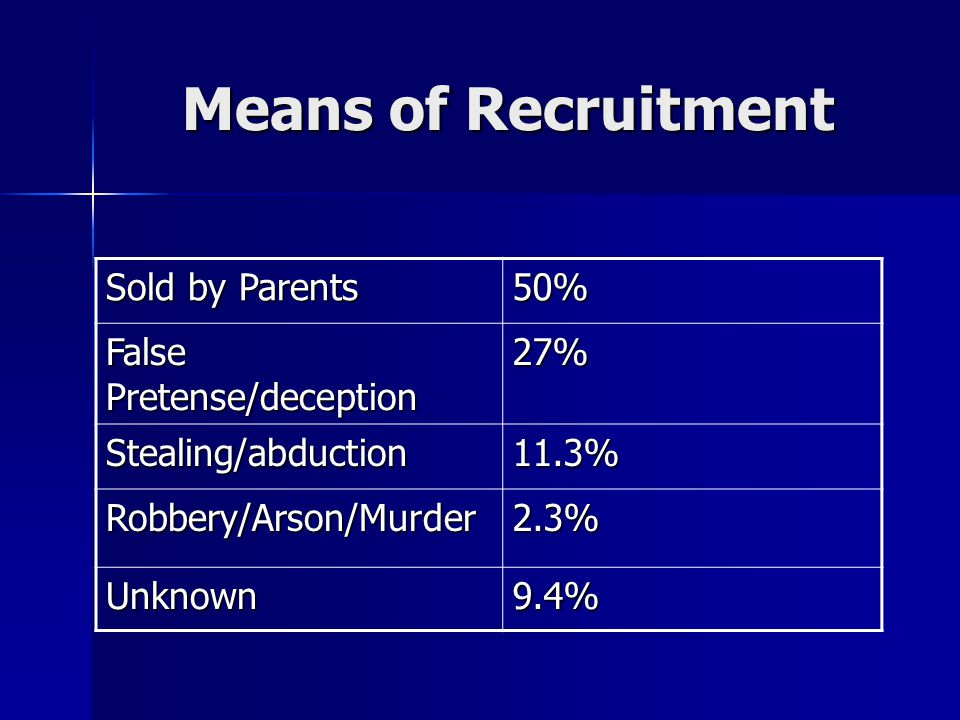 Traffickers 51% under age of 25 51% under age of 25 Women traffickers Women traffickers –1990: 10.3% –1991: 11.8% –1992: 13.9% –2000: 20% 75-89% cases involved more than three traffickers 75-89% cases involved more than three traffickers