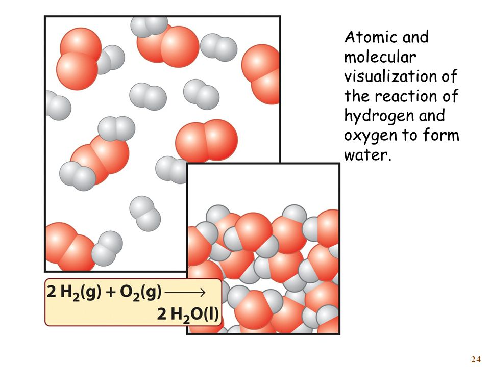 24 Atomic and molecular visualization of the reaction of hydrogen and oxygen to form water.