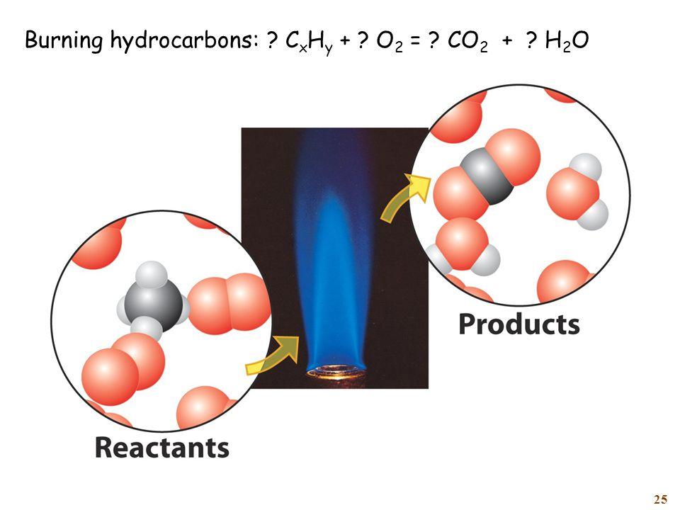 25 Burning hydrocarbons: C x H y + O 2 = CO 2 + H 2 O