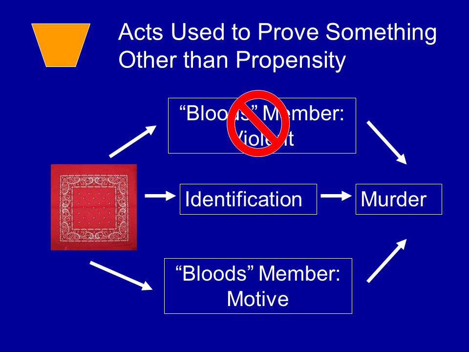 Acts Used to Prove Something Other than Propensity MurderIdentification Bloods Member: Violent Bloods Member: Motive