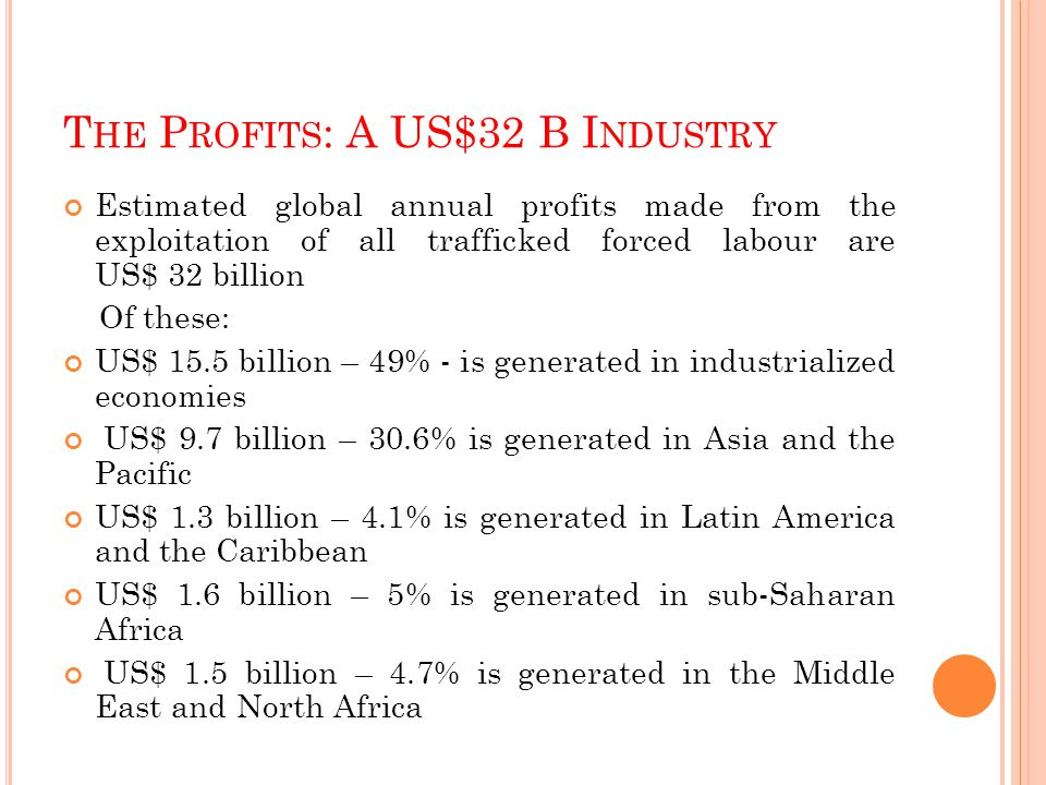 T HE P ROFITS : A US$32 B I NDUSTRY Estimated global annual profits made from the exploitation of all trafficked forced labour are US$ 32 billion Of these: US$ 15.5 billion – 49% - is generated in industrialized economies US$ 9.7 billion – 30.6% is generated in Asia and the Pacific US$ 1.3 billion – 4.1% is generated in Latin America and the Caribbean US$ 1.6 billion – 5% is generated in sub-Saharan Africa US$ 1.5 billion – 4.7% is generated in the Middle East and North Africa