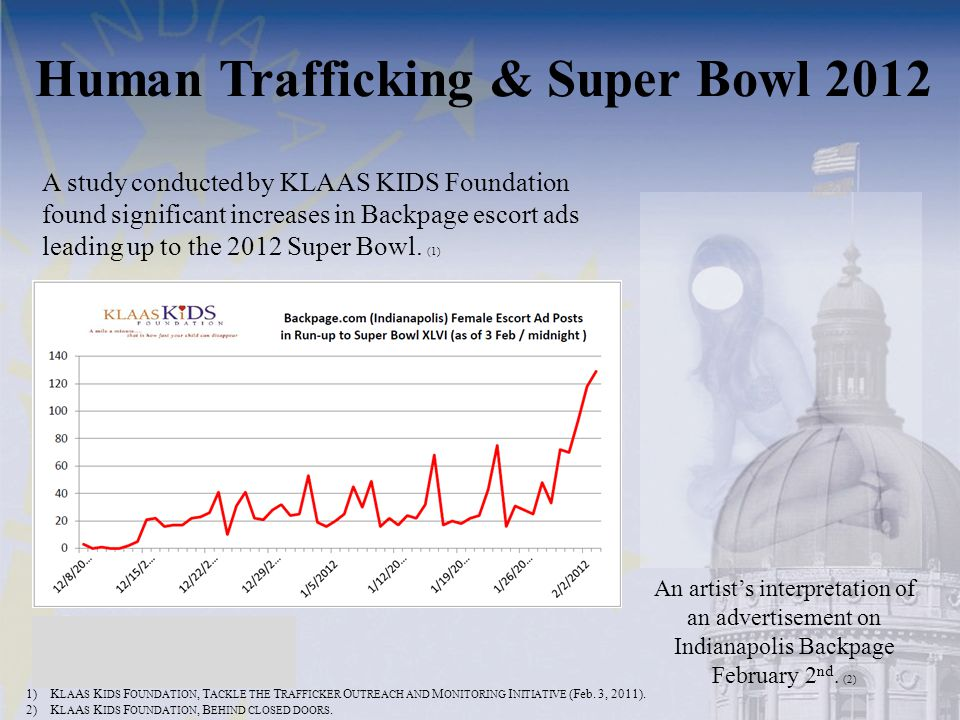 Human Trafficking & Super Bowl 2012 A study conducted by KLAAS KIDS Foundation found significant increases in Backpage escort ads leading up to the 2012 Super Bowl.