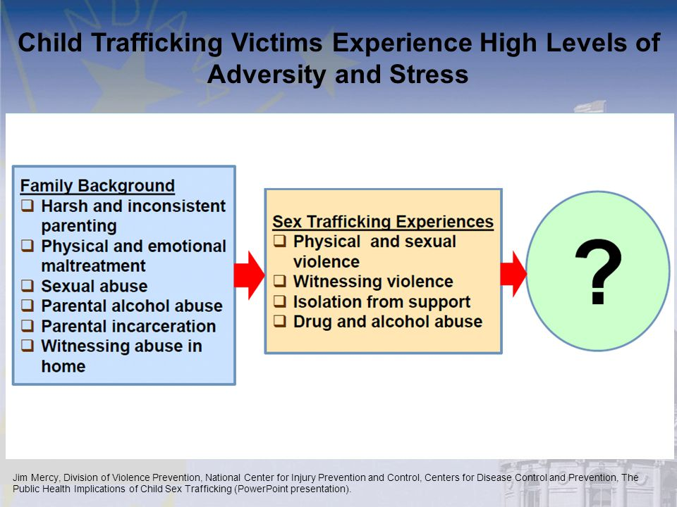 Child Trafficking Victims Experience High Levels of Adversity and Stress Jim Mercy, Division of Violence Prevention, National Center for Injury Prevention and Control, Centers for Disease Control and Prevention, The Public Health Implications of Child Sex Trafficking (PowerPoint presentation).